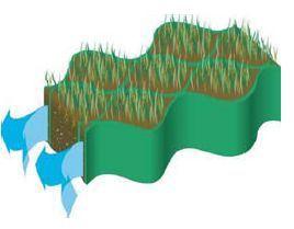 geomata antyerozyjna
